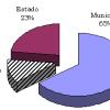Saiu a tabela atualizada de CFEM em Pernambuco