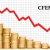 Pernambuco tem arrecadação do CFEM 13% menor em 2016